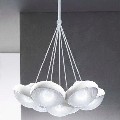 Характеристики современных светильников